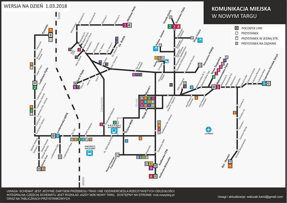 nowy targ mapa