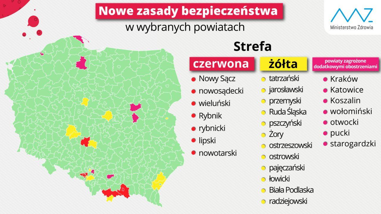 Powiat nowotarski w STREFIE CZERWONEJ