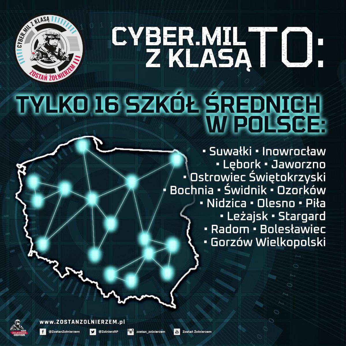 Cyberbezpieczeństwo -16 szkół średnich rozpocznie program pilotażowy pod patronatem MON