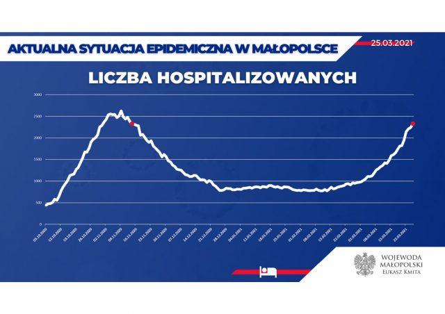 Dane-epidemiczne-26.03.2021-02-scaled.jpg