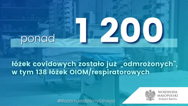 20210506-Odmrazanie-lozek-dla-pacjentow-z-COVID-19-1.png