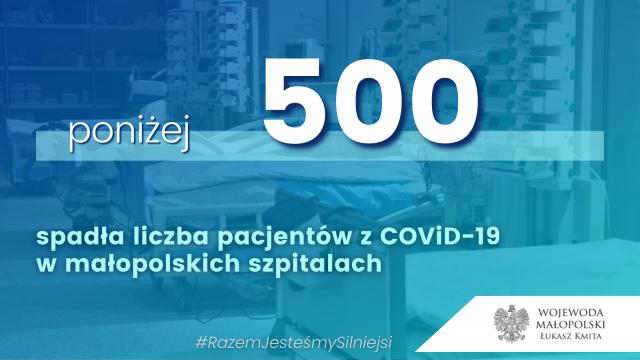20210528-Ponizej-500.png