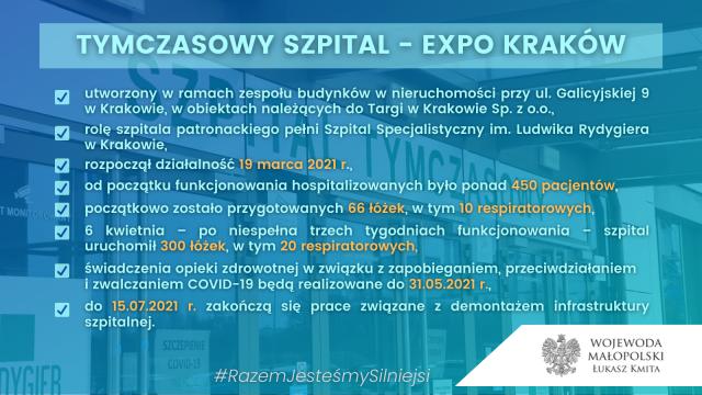 20210528-Zamkniecie-szpitala-tymczasowego-w-EXPO-1.png