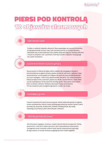 12-objawow-alarmowych-raka-piersi-2_4878876_3116540.png